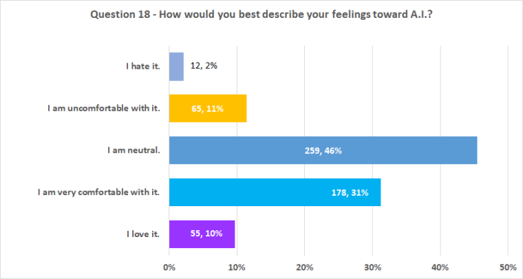 Chart_Q18