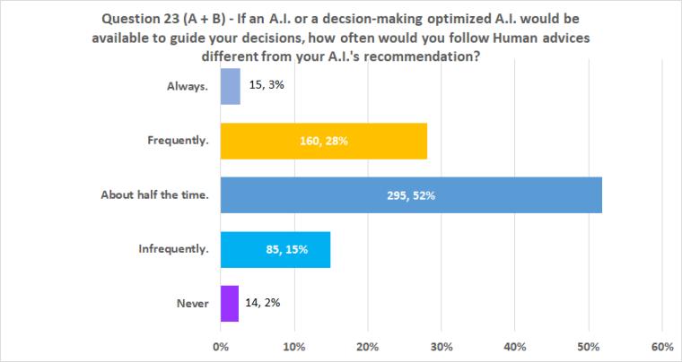 Chart_Q23_AB
