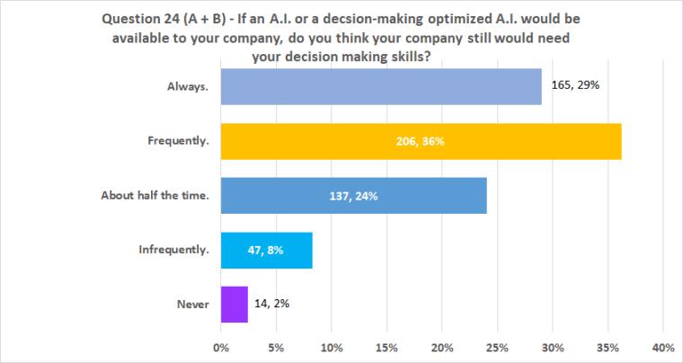 Chart_Q24_AB