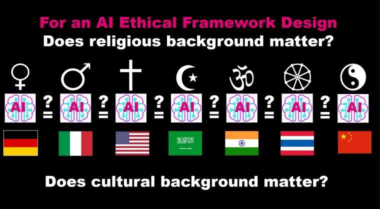 religion_ai_ethics